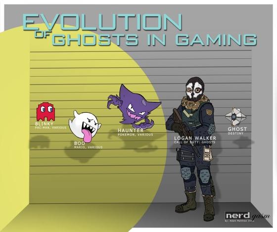 Ghost Evolution